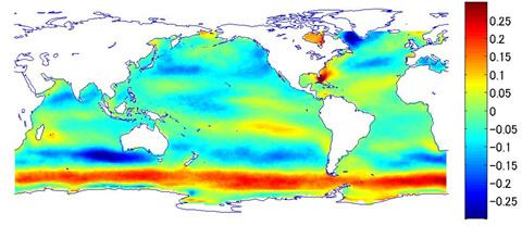 globalwarming_waveclimate_m.jpg